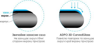 Защитное стекло ADPO CurvedGlass для Samsung S8 G950 Silver 4