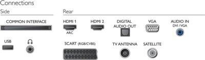 Телевизор Philips 24PHS4022/12 3