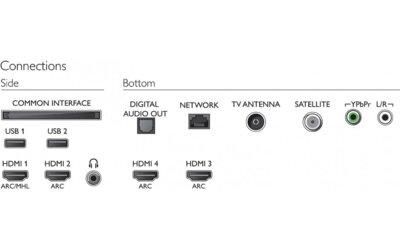 Телевізор Philips 55PUS6482/12 3
