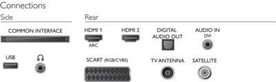Телевизор Philips 32PHS4032/12 4