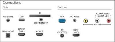 Телевизор Philips 43PFT4001/12 4