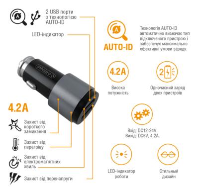 Автомобільний зарядний пристрій Intaleo CCG422 (2USB4,2A) Black 3
