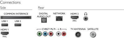 Телевизор Philips 32PFS5362/12 4