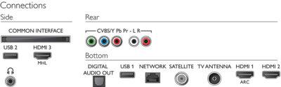 Телевизор Philips 43PUS6503/12 3