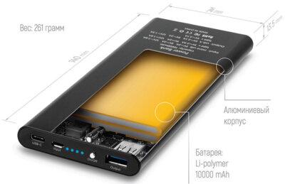 Мобiльна батарея ColorWay 10000 mAh Black QC 3.0 55071 6