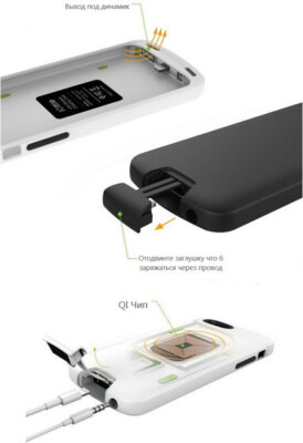 Чехол iOttie iON Wireless Qi Charging Receiver Case Charger Cover Black for iPhone 6/6s 2