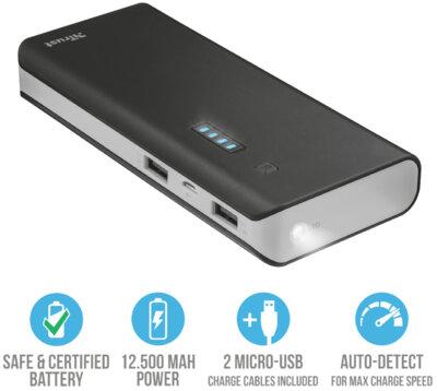 Мобильная батарея TRUST Primo 12500 Blue 4