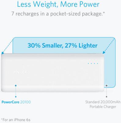 Мобільна батарея ANKER PowerCore V3 20100 mAh White 2