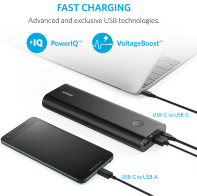 Мобільна батарея ANKER PowerCore+ 20100 USB-C V3 Black 5