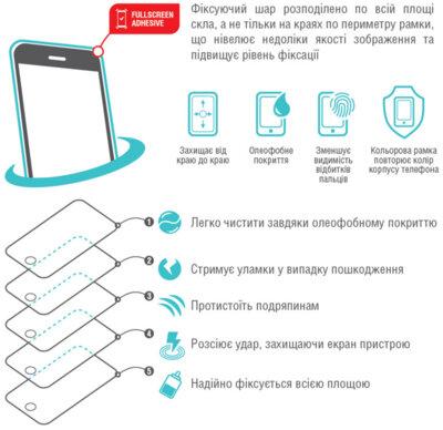 Захисне скло Piko Full Glue для Samsung Galaxy A7 (A750) 2018 Black 2