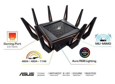Роутер ASUS GT-AX11000 2