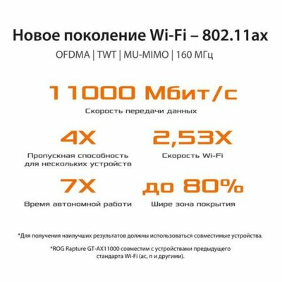 Роутер ASUS GT-AX11000 3
