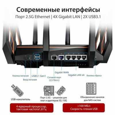 Роутер ASUS GT-AX11000 5