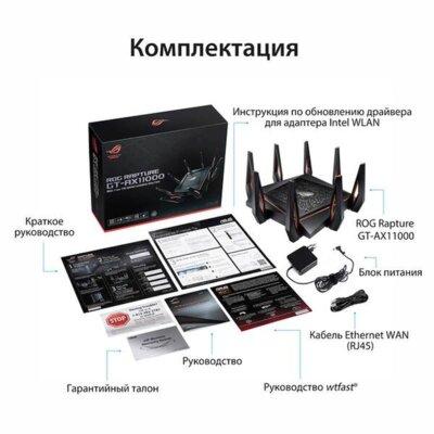 Роутер ASUS GT-AX11000 6