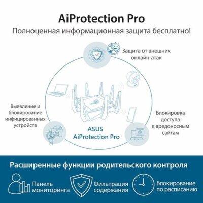 Роутер ASUS GT-AX11000 9