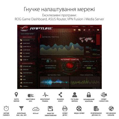 Роутер Asus ROG Rapture GT-AC5300 4