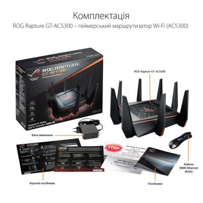 Роутер Asus ROG Rapture GT-AC5300 7
